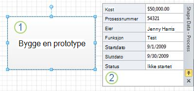 En prosessfigur uten datasymboler