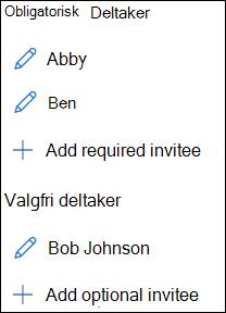 Listen over inviterte deltakere