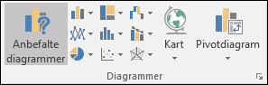 Båndgruppe for Excel-diagram