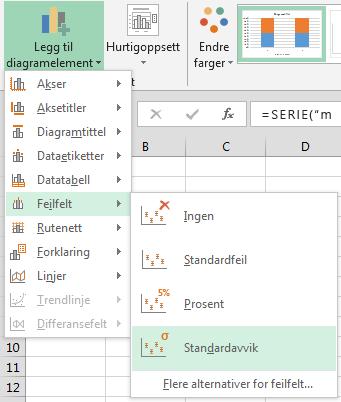 Menyene Legg til diagramelement og Feilfelt.