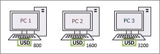 Figurer med dollar valuta ikoner