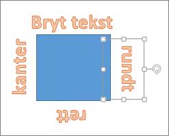 Legge til WordArt rundt en figur med rette kanter