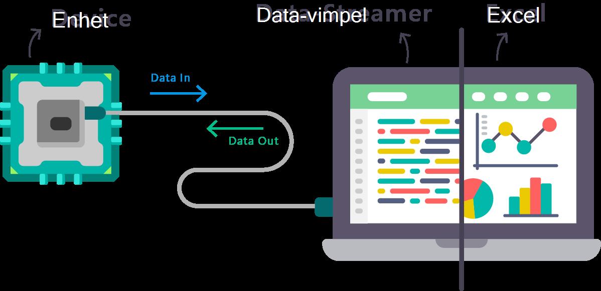 Data-vimpel-grafikk