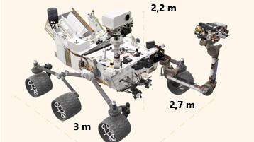 Dokument om rover på Mars
