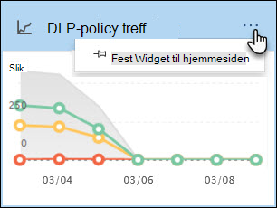 "'DLP-policy treff' widget med alternativet ""PIN-koden widget til hjemmesiden for"" valgt"