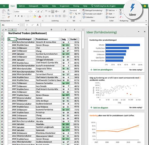 Ideer i Excel