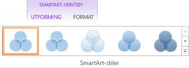 Gruppen SmartArt-stiler i kategorien Utforming under SmartArt-verktøy