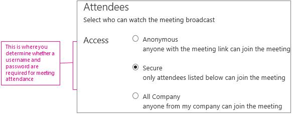 Møtedetaljer-skjermen med tilgangsnivåer markert
