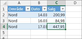 Velg siste celle og trykk TAB for å legge til en ny tabellrad