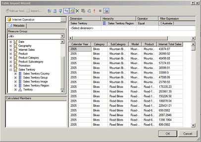 MDX-spørring til eksempeltabelldatabase