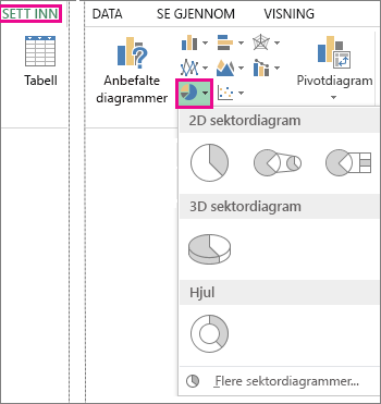 Alternativet Sektordiagram under Diagrammer i kategorien Sett inn