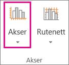 Akser-knappen på Diagram-fanen