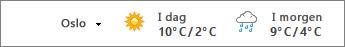 Værfeltet viser temperaturer i Celsius