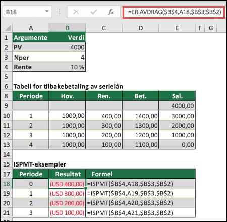 ANNUITET-funksjons eksempel med amortisering av låne ut lån