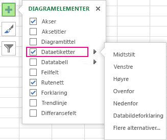 Dataetikettalternativer under diagramelementer