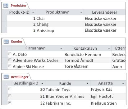 Deler av produkt-, kunde- og ordretabeller