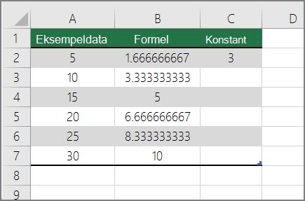 Sluttresultatet av å dividere tall konstant