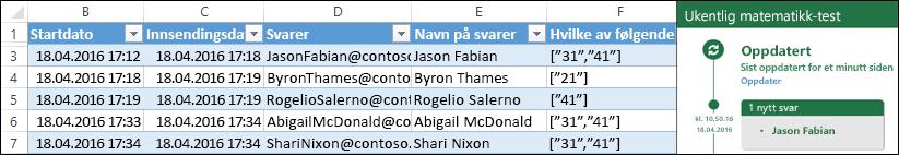Excel-arbeidsbok som viser resultatene for spørrekonkurransen
