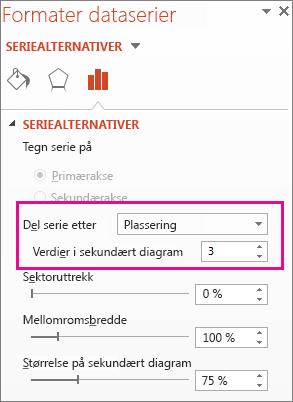 Boksen Del serie etter i ruten Formater dataserie