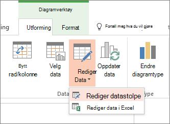 Diagramverktøy med redigeringsdata som er valgt