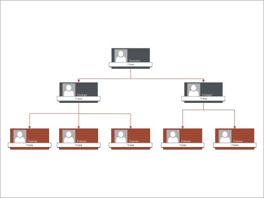 Last ned hierarkisk organisasjon ChartTemplate