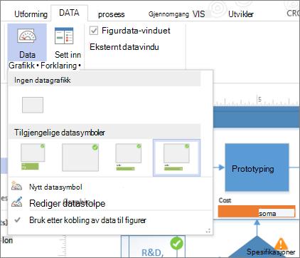 Data-kategori, Datasymboler