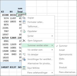 Et numerisk verdifelt i en pivottabell bruker Summer som standard