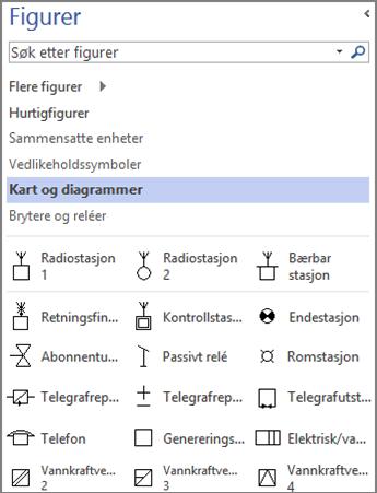 Skjermbilde av Figurer-ruten for et elektroteknikkdiagram.