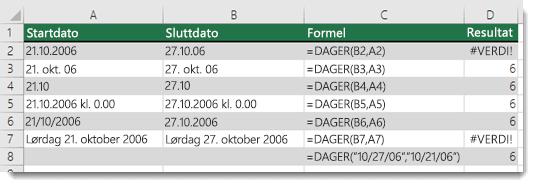 Utdata for ulike DAGER-funksjoner