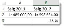 4850000 i celle A2, 5986340 i celle B2, og 23% i celle B3, den prosentvise forskjellen på de to tallene