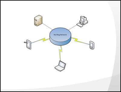 Et grunnleggende nettverksdiagram i Visio 2010.