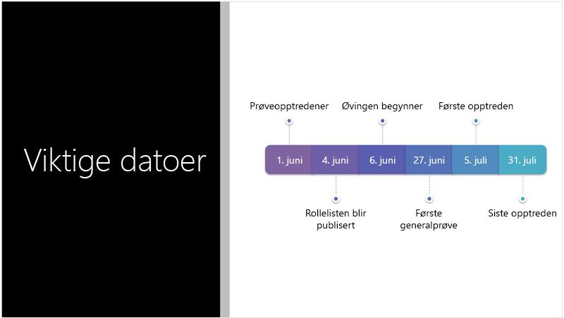 Eksempellysbilde som viser en tidslinje for tekst som PowerPoint Designer konverterte til en SmartArt-grafikk