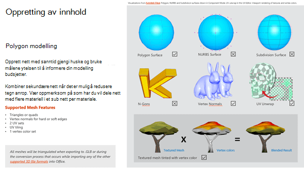 Skjerm bilde fra innholds opprettelses delen i retnings linjene for 3D-innhold
