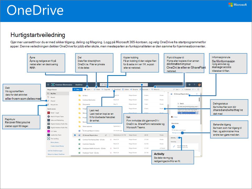 Hurtigstartveiledning for OneDrive
