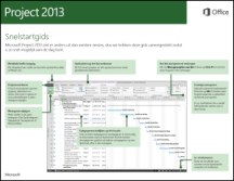 Handleiding Snel aan de slag voor Project 2013