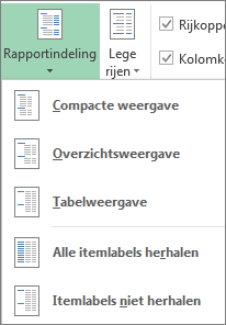 Rapportindeling