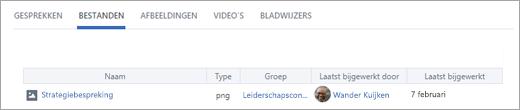 Klik op bestanden om alle bestanden te zien die de gebruiker heeft gemaakt.