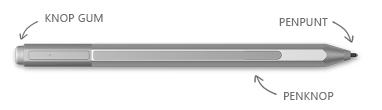 Surface-pen, met bijschriften voor gum, punt en rechtermuisknop