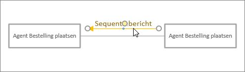 Cursor plaatst berichten-shape op de juiste positie naast verbindingslijn