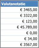 Getalnotatie Valuta toegepast op cellen