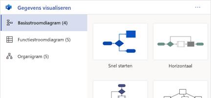 Gepolijste Visio-diagrammen maken in Excel