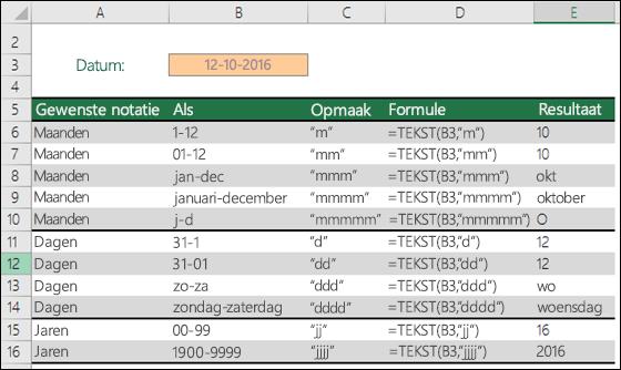 Notatiecodes voor maand, dag en jaar