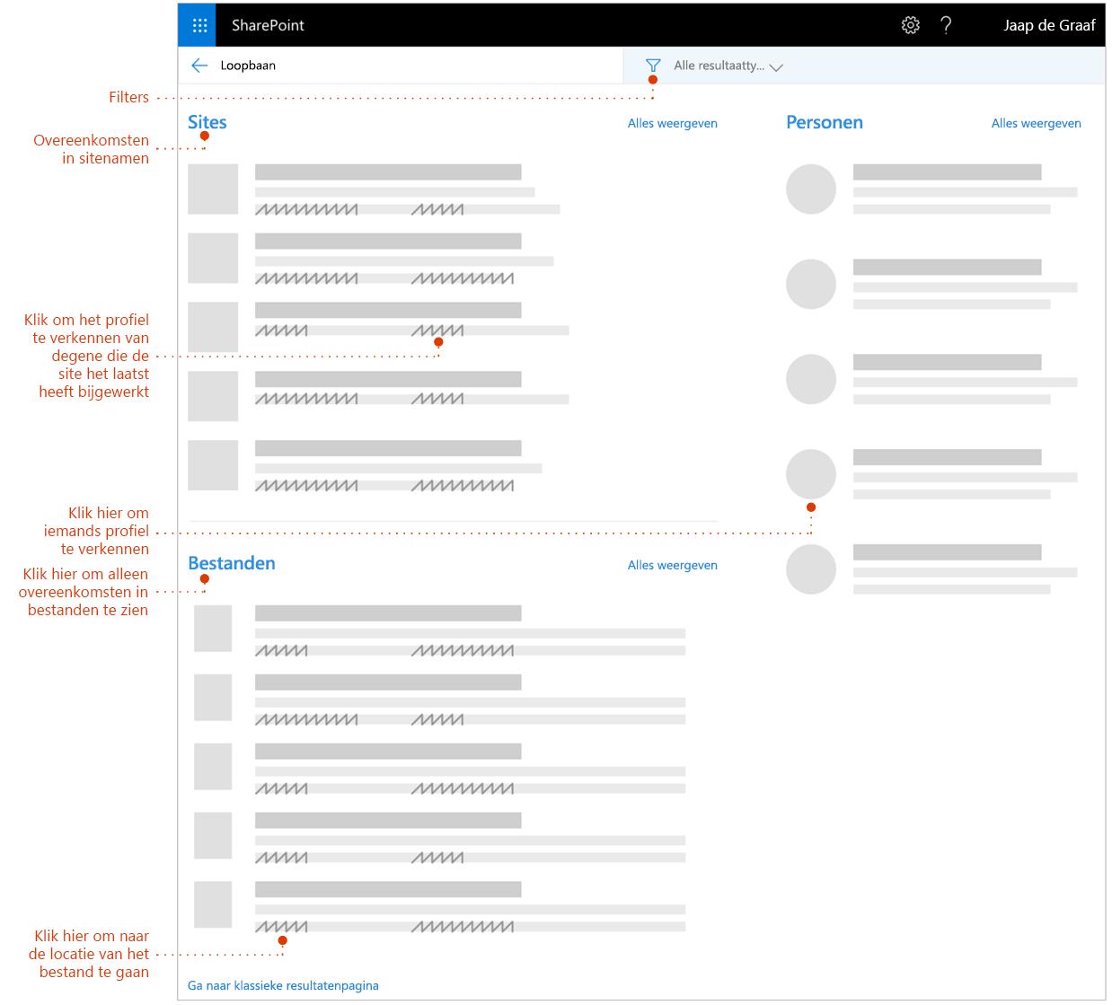 Schermafbeelding van zoekresultaten pagina met verwijzingen naar elementen om te verkennen.