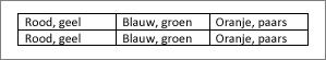 Voorbeeld van een geconverteerde tabel