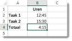Tijdsperioden die bij elkaar meer dan 24 uur zijn met een onverwacht resultaat van 4:15