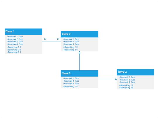Geschikt voor het weergeven van een systeem waarbij een klas samenstellings-en aggregatie relaties bevat