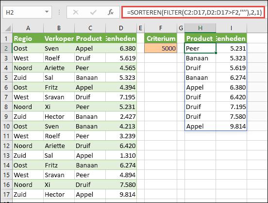 Samen SORTEREN en FILTEREN gebruiken om een bereik in oplopende volgorde te sorteren en te beperken tot waarden boven de 5.000.