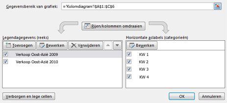 Dialoogvenster Gegevensbron selecteren.