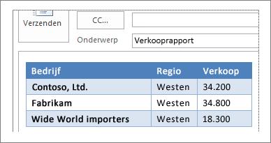 Voorbeeld van een tabel in een e-mailbericht