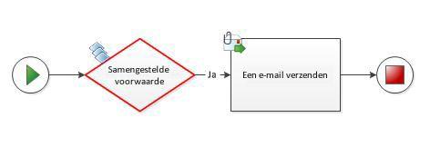 Een samengestelde voorwaarde kan niet handmatig worden toegevoegd aan een werkstroomdiagram.